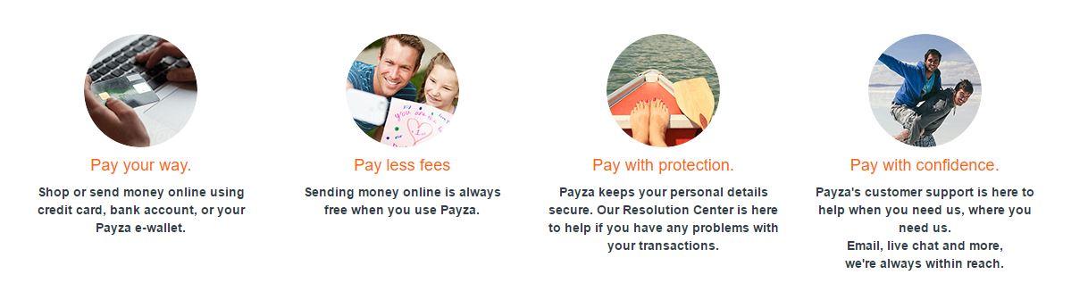 payza and binary options