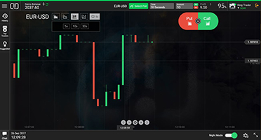 CloseOption's Trading Room New Possibilities in Binary Options