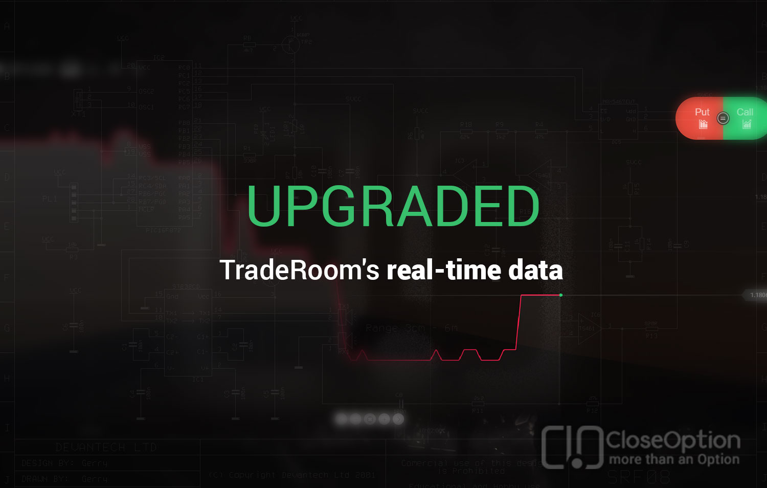TradeRoom's real-time data upgraded