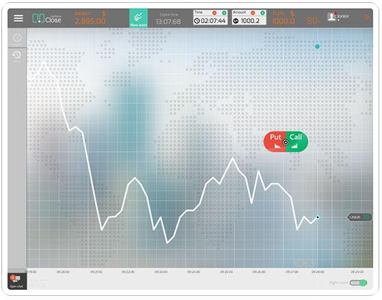 trade room app